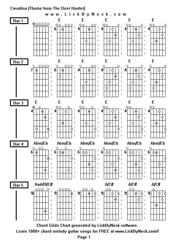 as the deer chords pdf
