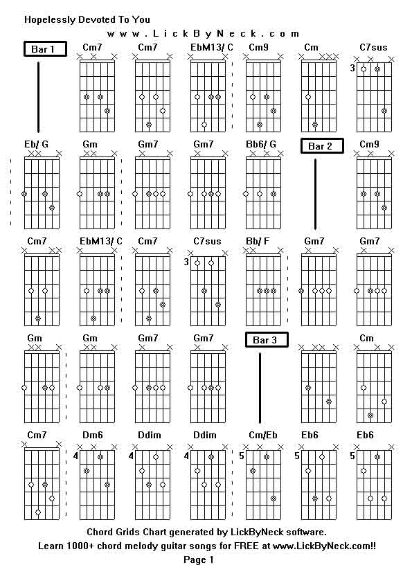 Fantastic With You Guitar Chords Image Basic Guitar Chords For