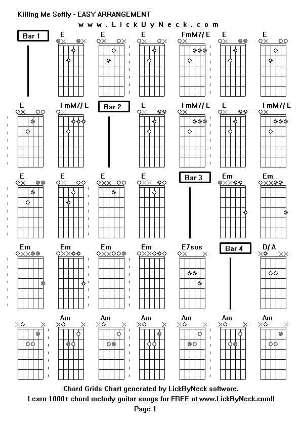 How to learn guitar chords easy