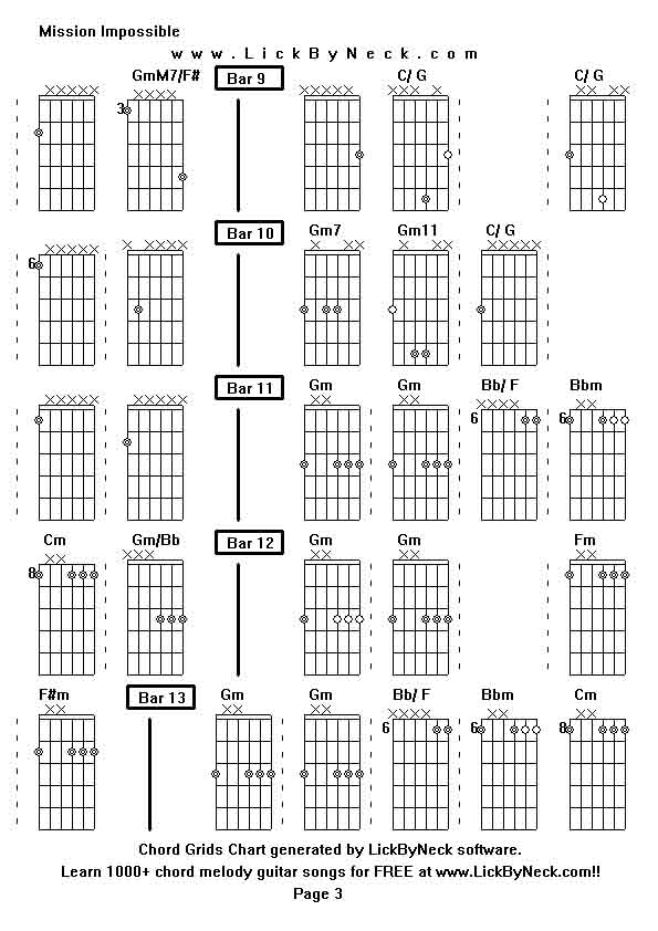 Impossible Chords