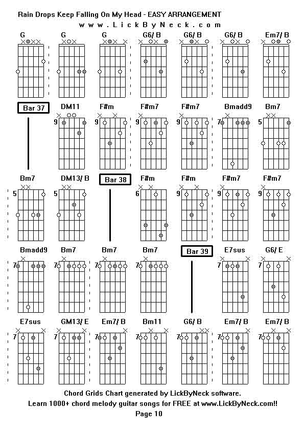 Guitar chords to drops