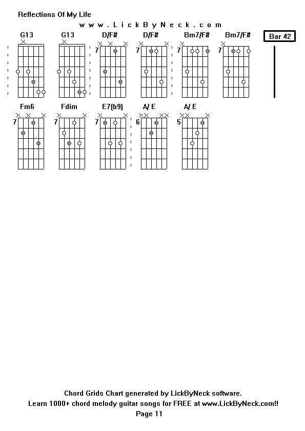 G13 Guitar Chord Image Collections Guitar Chord Chart With Finger
