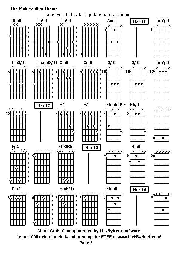 Pink panther chords guitar
