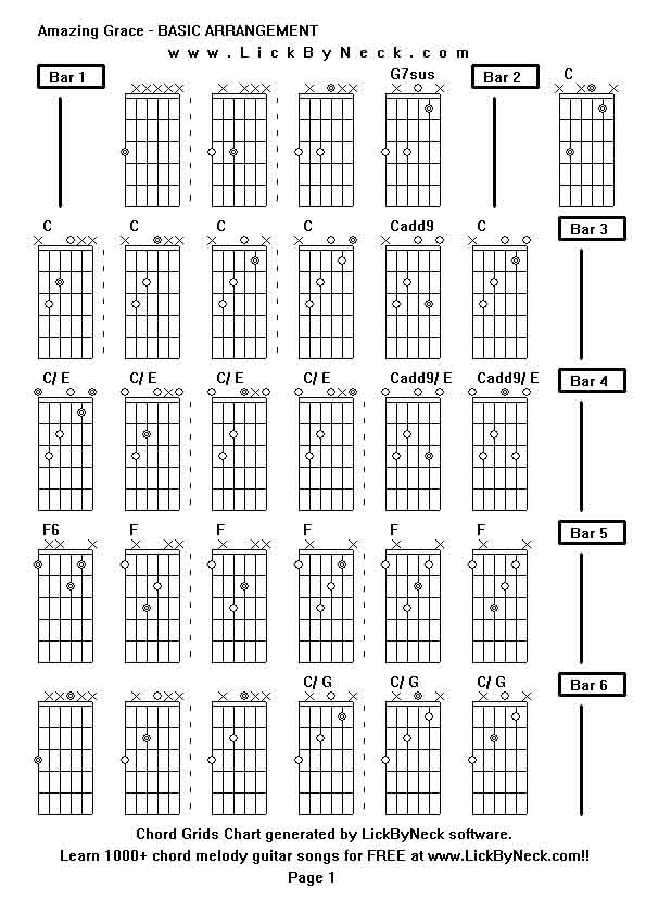 Guitar chord melody fingerstyle guitar arrangements at www lickbyneck