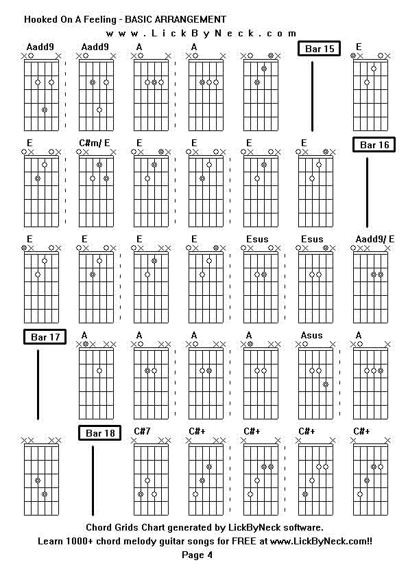 Hooked On A Feeling Guitar Chords Gallery Guitar Chords Finger