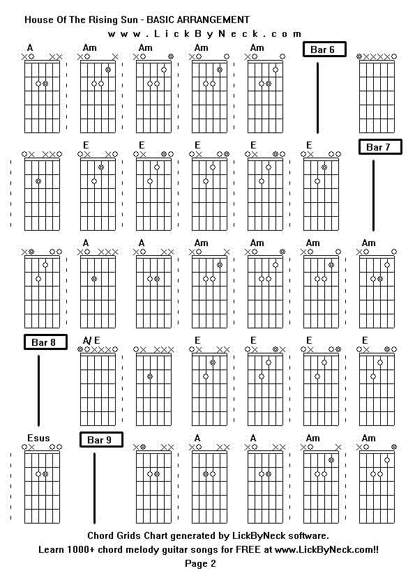 Fine Guitar Chords To House Of The Rising Sun Ornament - Beginner ...