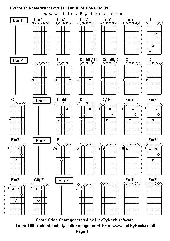 Lick By Neck - Learn Guitar Visually. Play Guitar instantly!