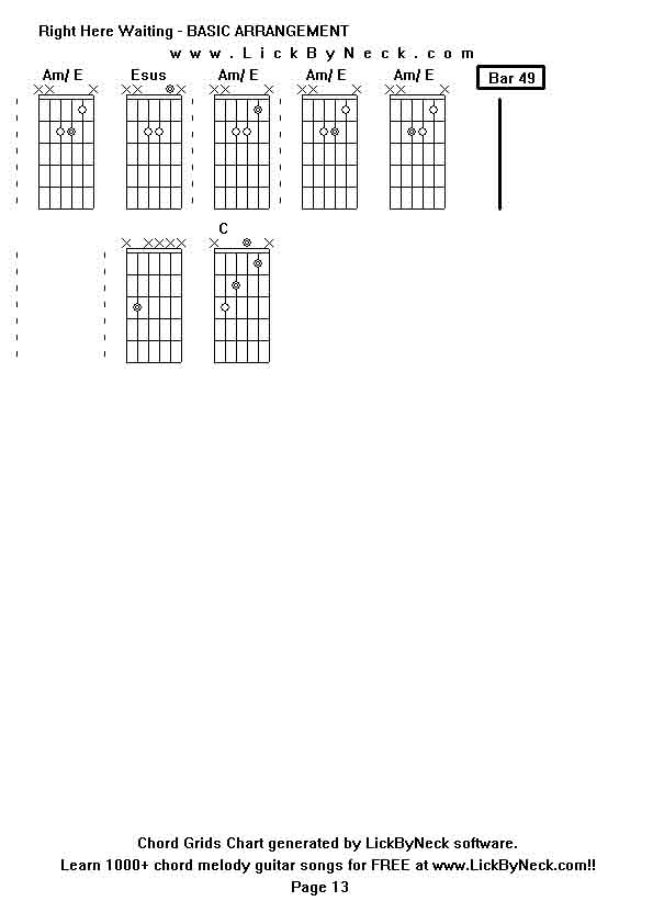 Guitar Tabs Of Right Here Waiting Music Sheets Chords Tablature