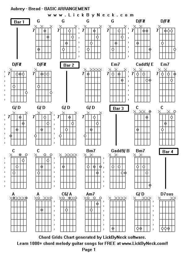 D F Chord Guitar Gallery Guitar Chords Finger Placement