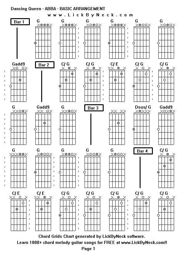 Best Guitar Songs Chords Image collections - basic guitar chords ...