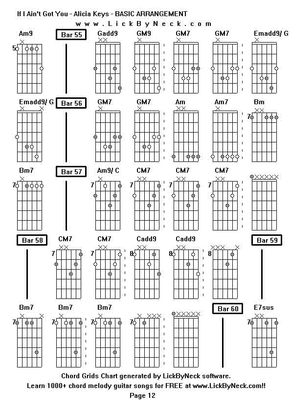 If I Ain T Got You Chords Choice Image Chord Guitar Finger Position