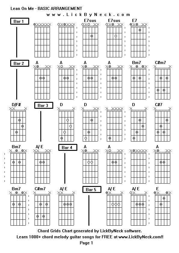 How to learn basic guitar chords