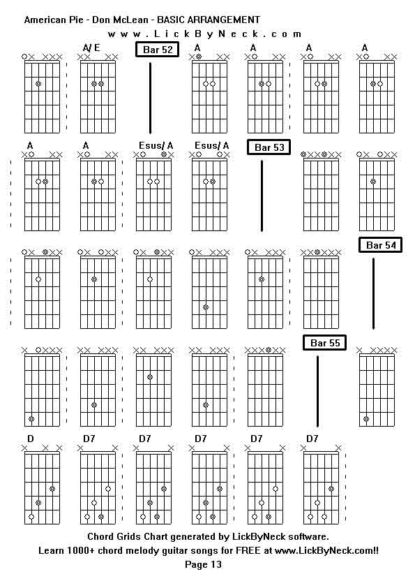 Attractive American Pie Chords Guitar Image Collection Beginner