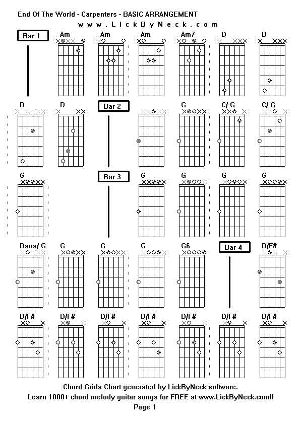 Perfect The End Of The World Chords Component Song Chords Images