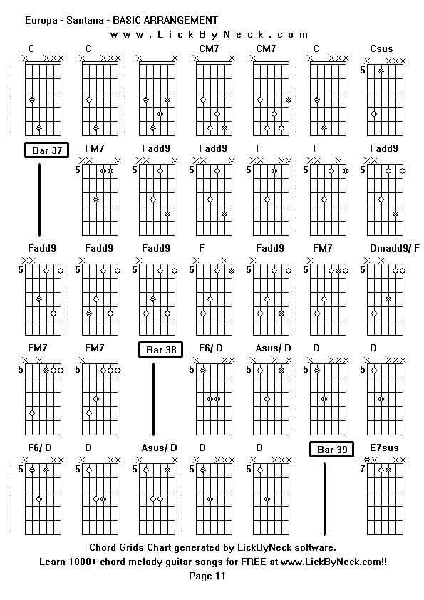 Jazz Chords Made Simple  Premier Guitar