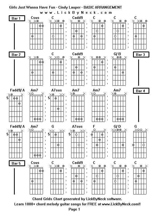 Fadd9 Chord Gallery Chord Guitar Finger Position