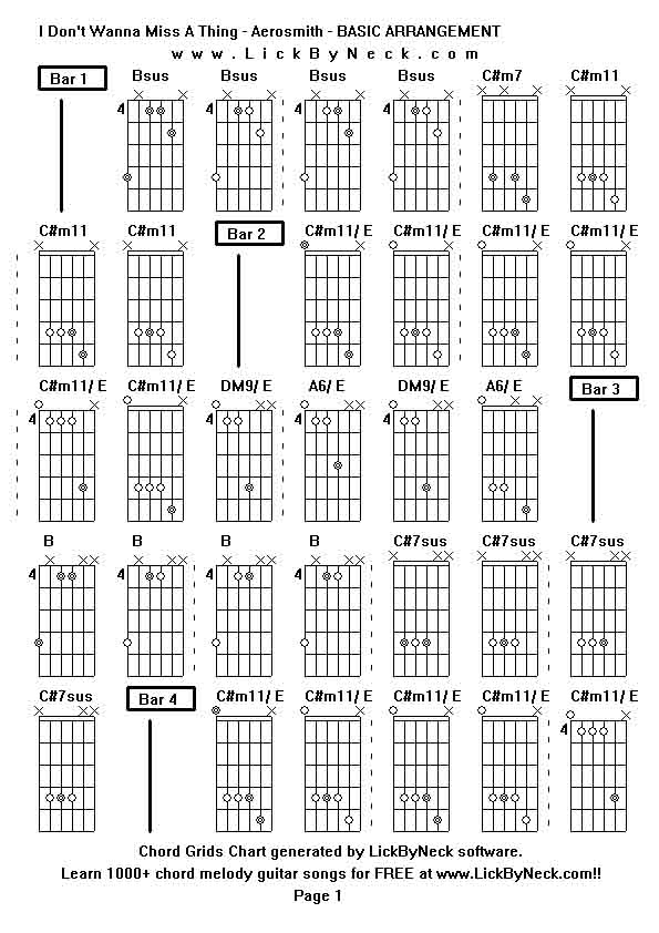 Guitar Chords  The Complete Guide with Charts How Tos