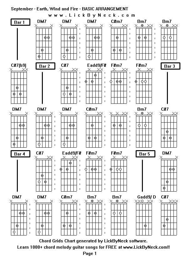 Guitar chords fire