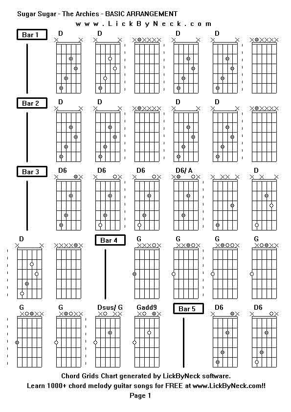 Sugar Sugar Guitar Chords Image Collections Basic Guitar Chords