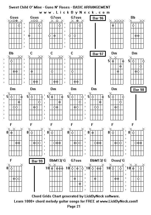Sweet Child Of Mine Chords Choice Image Chord Guitar Finger Position