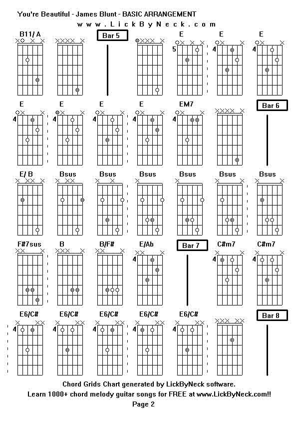 Youre Beautiful Guitar Tutorial  James Blunt Guitar Lesson Easy Chords  Riff  Guitar Cover