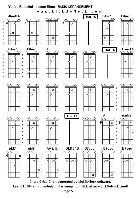 Beautiful James Blunt Guitar Chords Image Collections Guitar