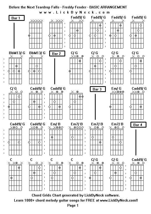 646e1ad4e161f1560ef11f988b5effa9 moreover G Chord On Guitar further Before 20the 20Next 20Teardrop 20Falls 20  20Freddy 20Fender 20  20BASIC 20ARRANGEMENT 001 additionally Ukulele Chords How To Play Ukulele further Adonis uk20s. on electric guitar chords