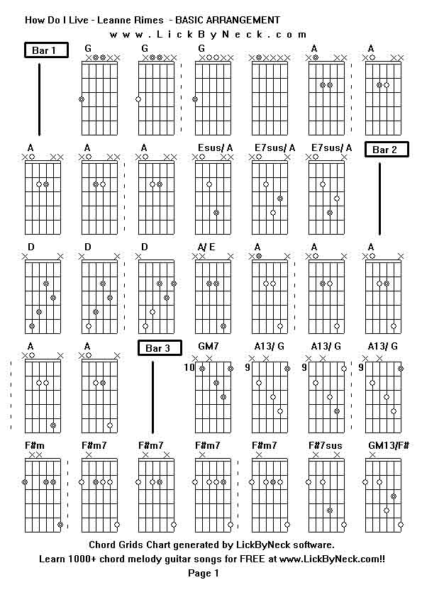 Easy Guitar Tabs  Guitar Chords and Chord Charts Plus