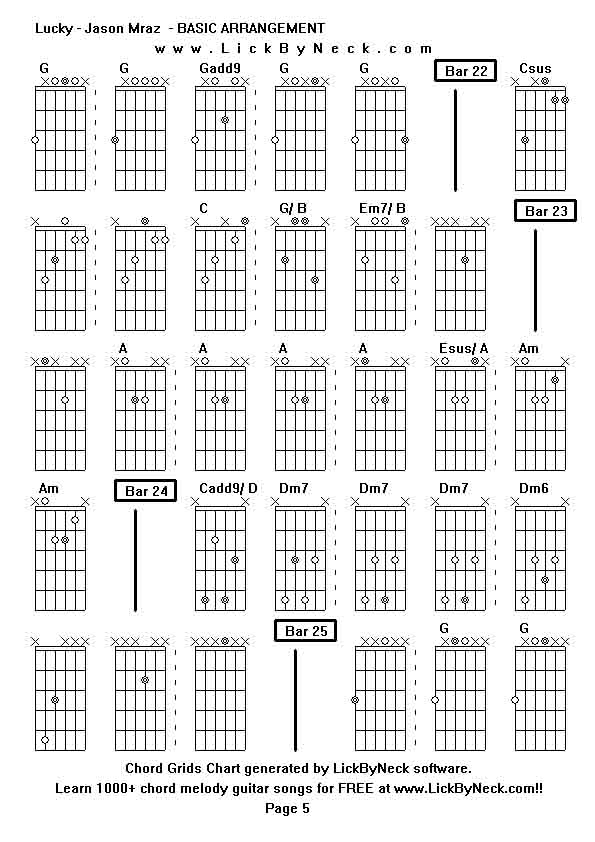 Lucky Chords Guitar Images - guitar chords finger placement