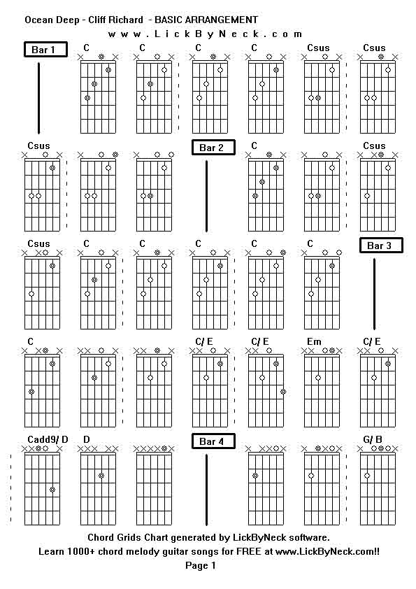 Oceans Chords Guitar Images - chord guitar finger position