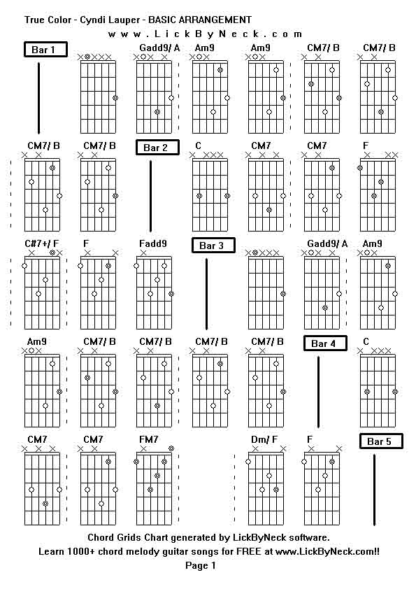 True Colors Guitar Chords Gallery Basic Guitar Chords Finger Placement