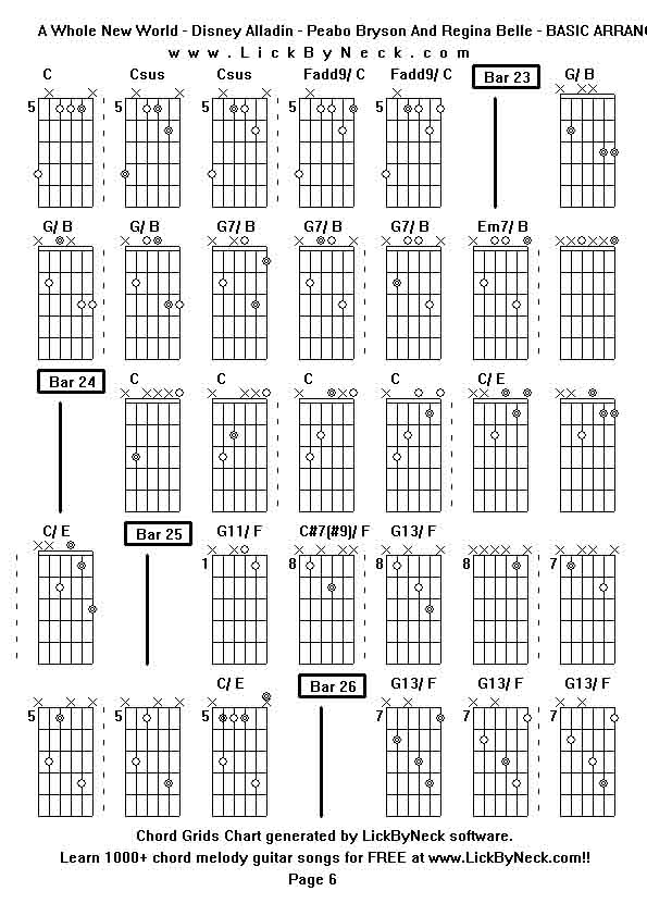 Amazing A Whole New World Chords Photos - Beginner Guitar Piano ...