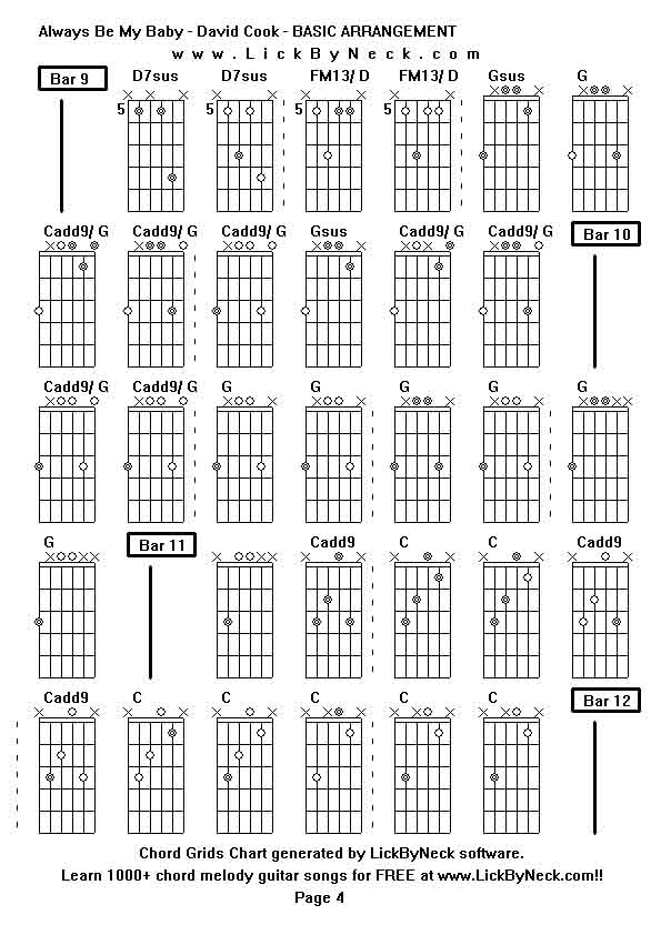 Be My Baby Guitar Chords Image Collections Guitar Chords Finger