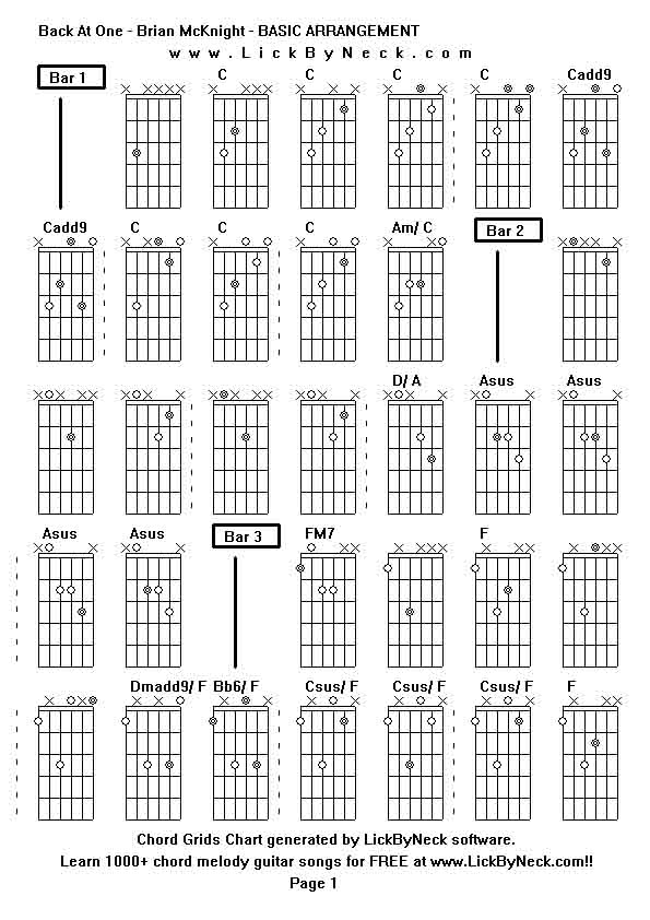Back At One Guitar Chords Choice Image Guitar Chords Finger Placement