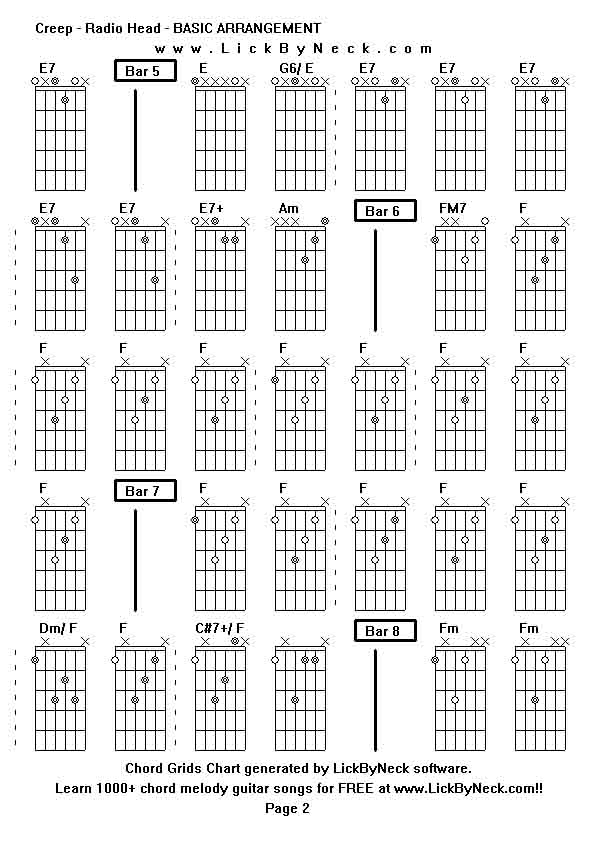 Colorful Guitar Chords For Creep Image Collection - Beginner Guitar ...