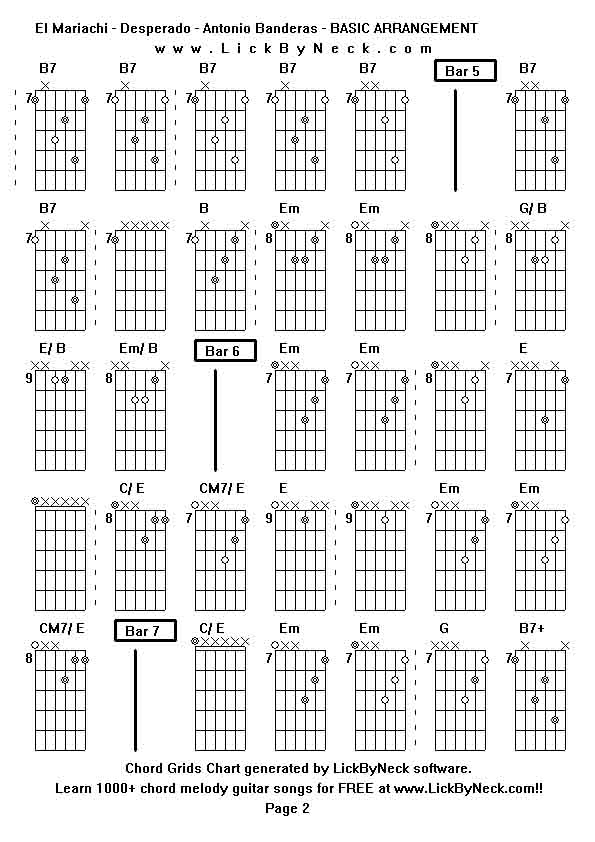 Mariachi Guitar Chords Choice Image - guitar chord chart with finger ...