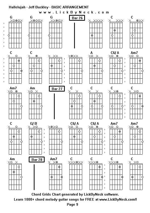 Awesome Guitar Chords Hallelujah Inspiration Basic Guitar Chords