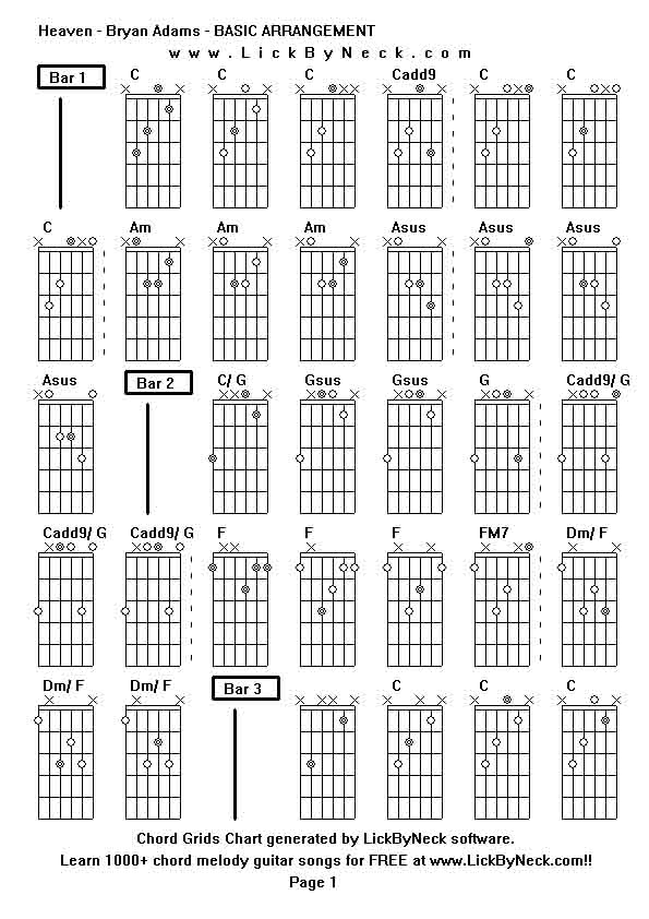 Officially missing you guitar chords