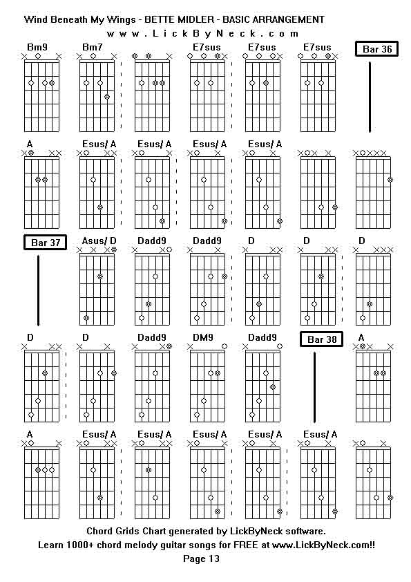 four strong winds chords pdf