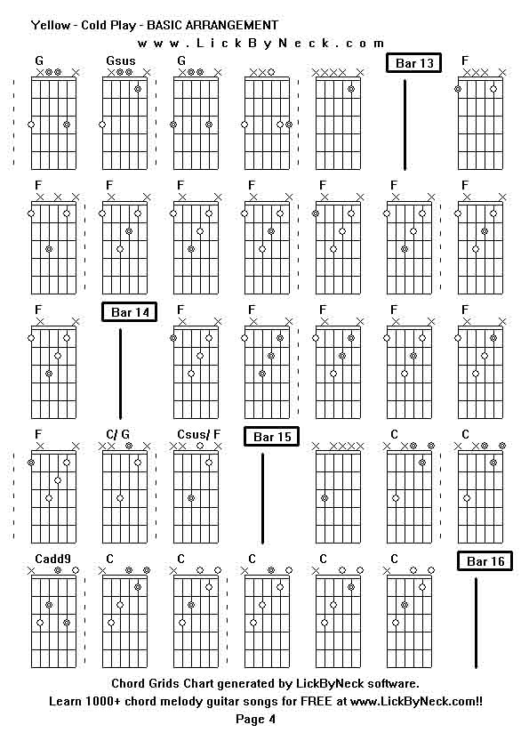 Exelent Youth Daughter Ukulele Chords Ideas Song Chords Images