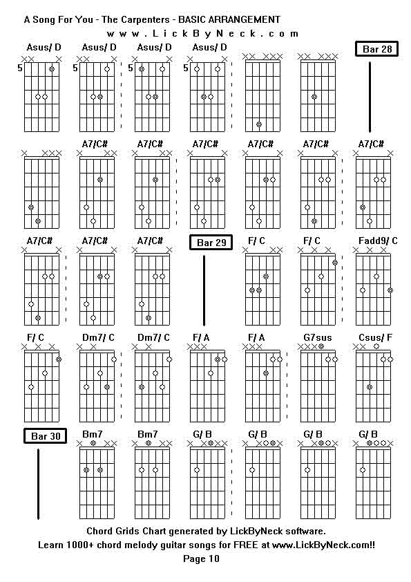 Chord Melody And Fingerstyle Guitar Disc Drivers Windows Vista
