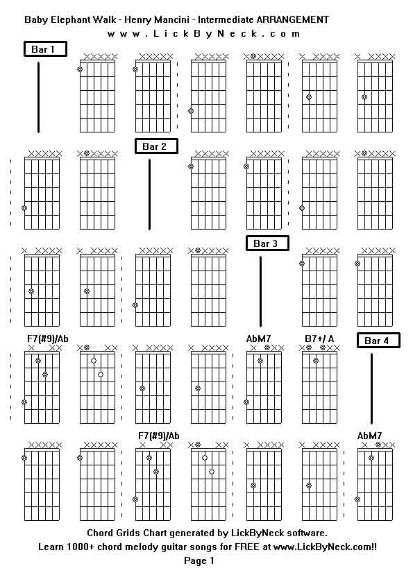 Walk Guitar Chords Images - basic guitar chords finger placement