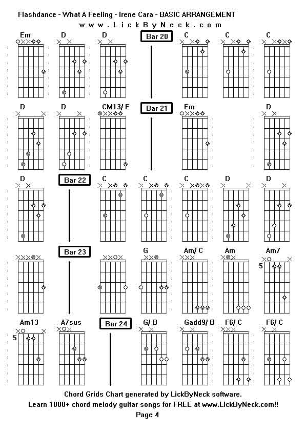 Perfect What A Feeling Chords Motif Basic Guitar Chords For
