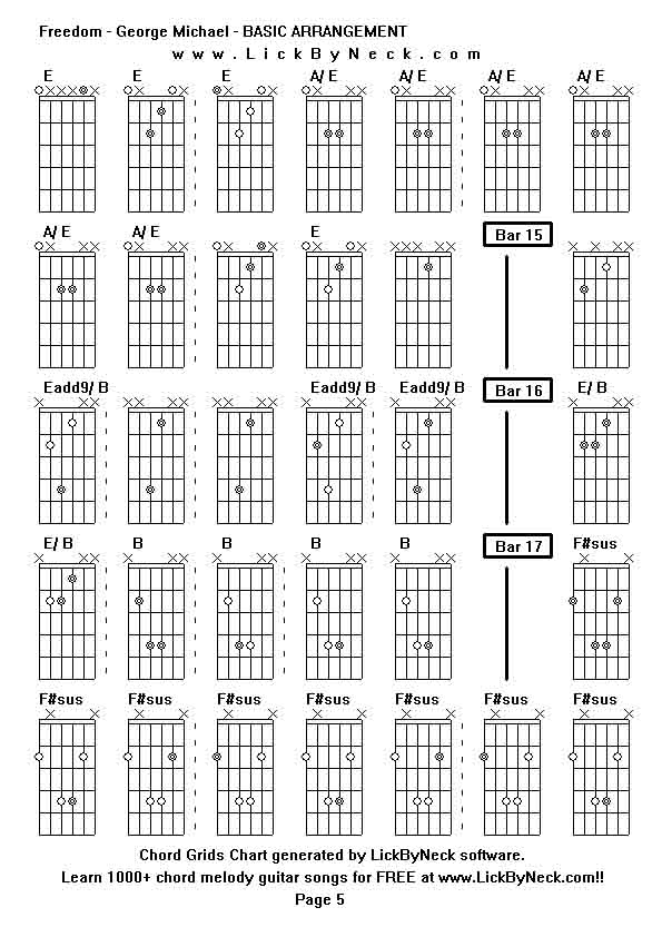 Old Fashioned Freedom Guitar Chords Model Basic Guitar Chords For