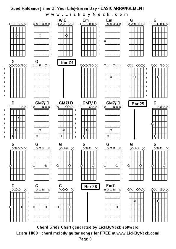 Good Riddance Time Of Your Life Guitar Chords Image Collections