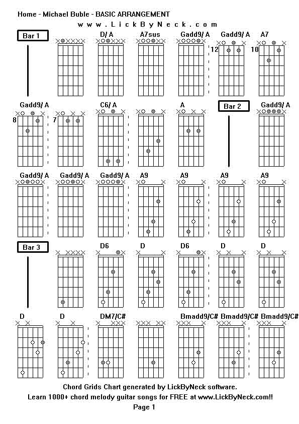 Home Chord Guitar Choice Image - basic guitar chords finger placement
