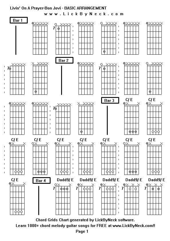 Livin On A Prayer Guitar Chords Images Guitar Chords Finger Placement