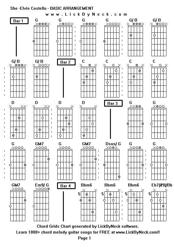 Chord Grids Chart of chord melody fingerstyle guitar song She Elvis  Costello BASIC  Lick By. She Guitar Chord