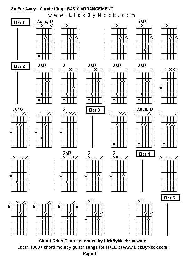 Carole King So Far Away Guitar Chords
