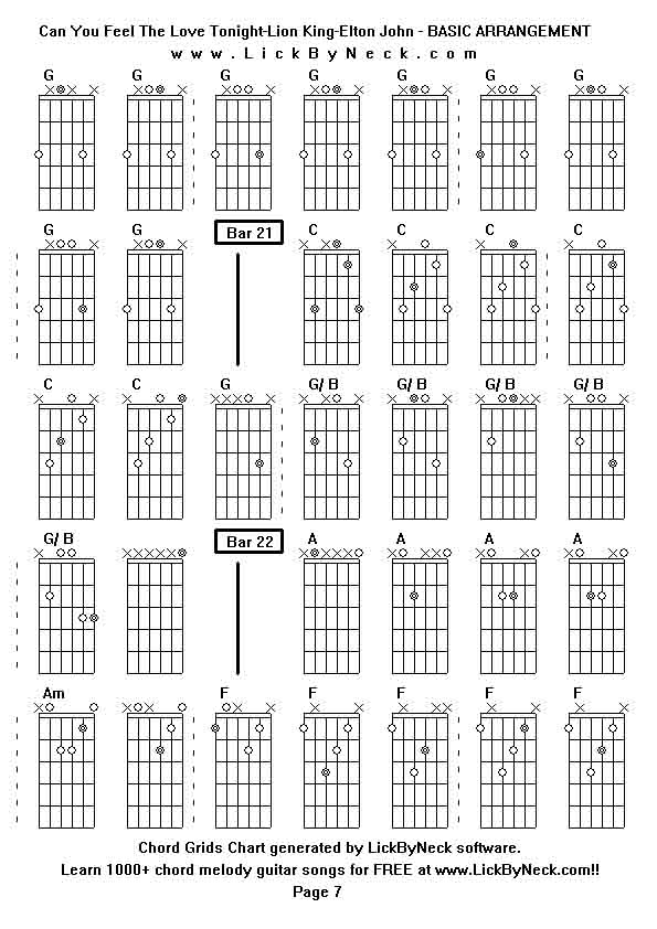 You and tequila guitar chords